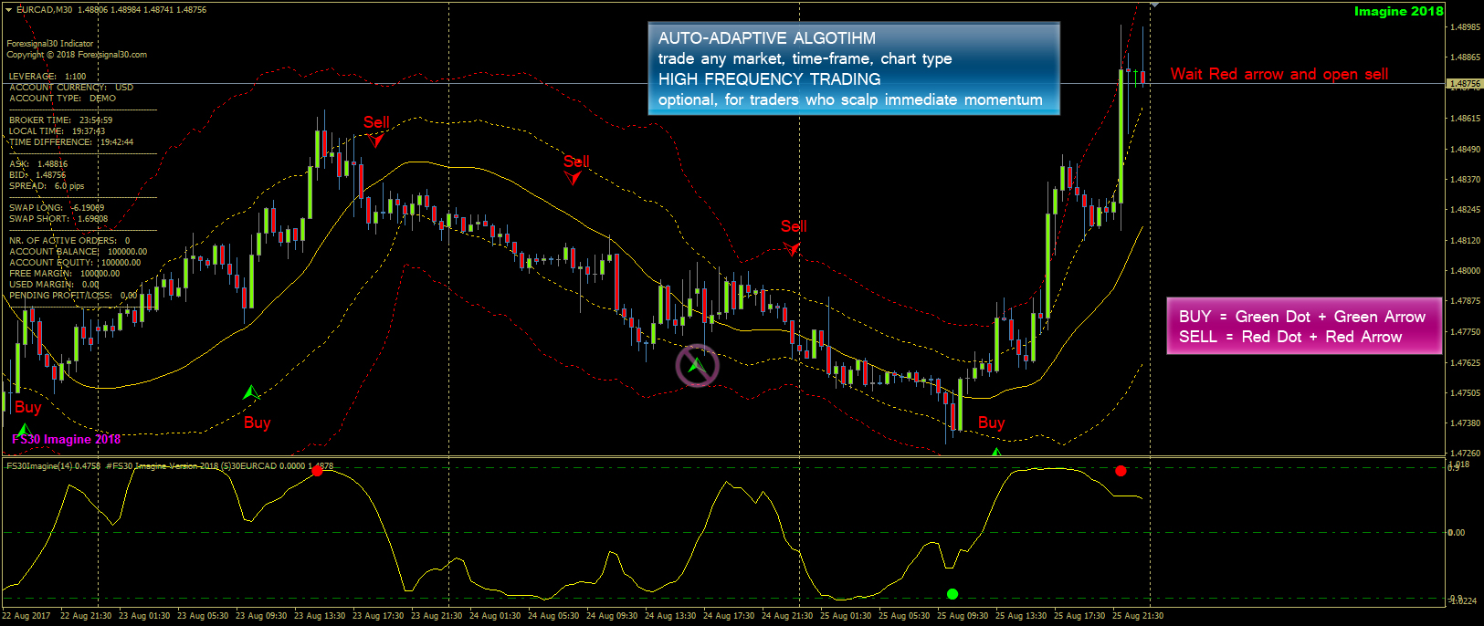 Forex Signal 30 Imagine (1)