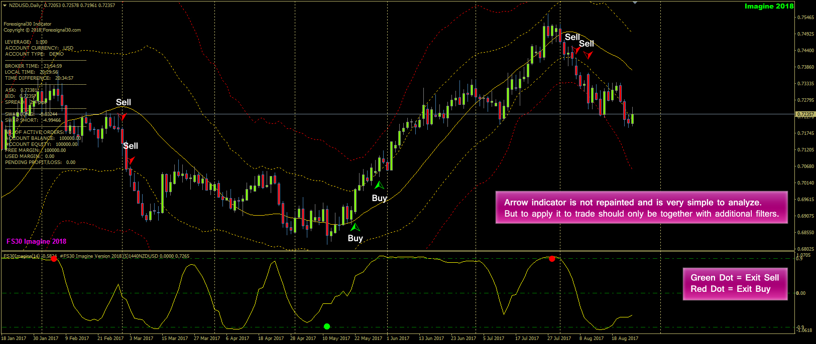 Download forex signal 30 indicator lamp world cup each way betting in golf