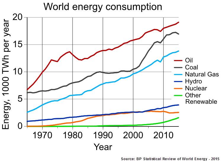 Crude Oil vs.USDCAD