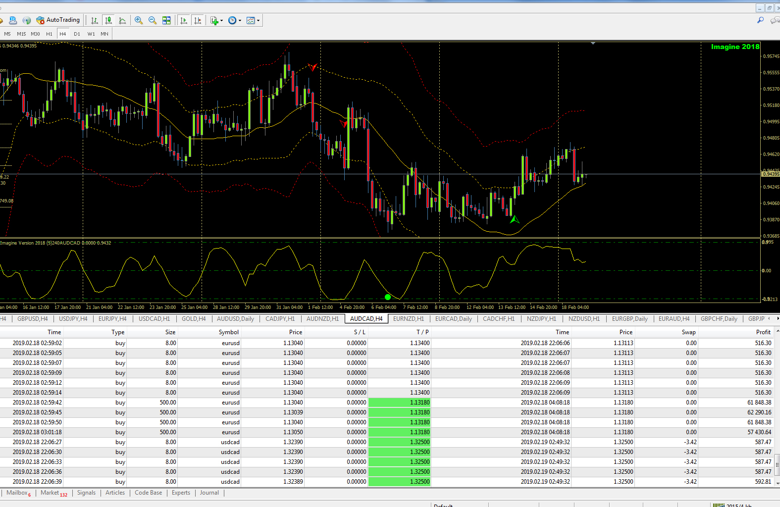 Signal trading software forex bitcoins mining software download
