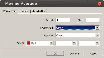 MA indicator settings