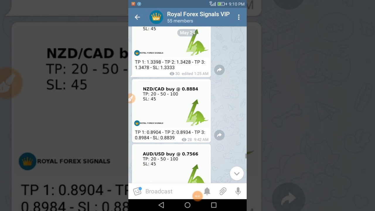 forex signals telegram