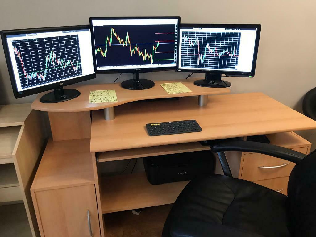 Forex Online Charts