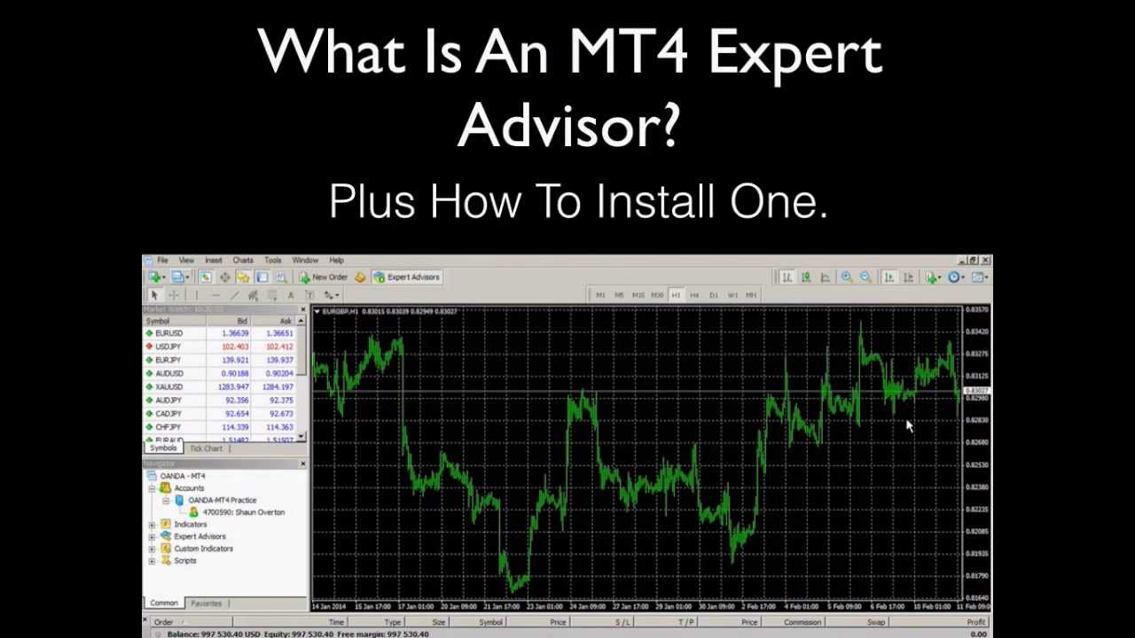 What Is An MT4 Expert Advisor? Plus How To Install One