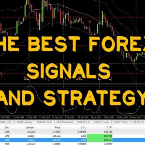 Forexsignal30 - The Best Forex Signals and Strategy