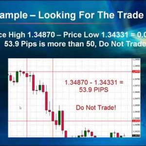 Forex Online trading. The Full tutorial on How To trade
