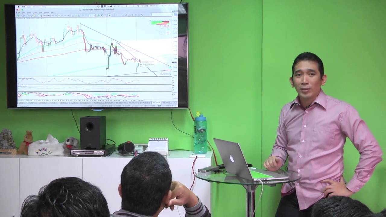 Learn to Trade Forex Gold: Support & Resistance