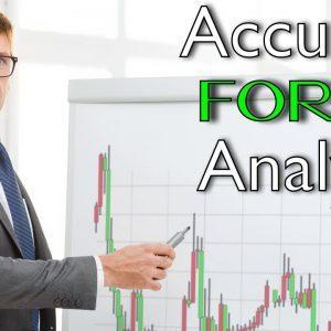Forex Online Analysis