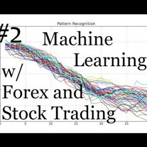 Fast take a look at our Knowledge: Machine studying for Stocks and FX Technical Analysis